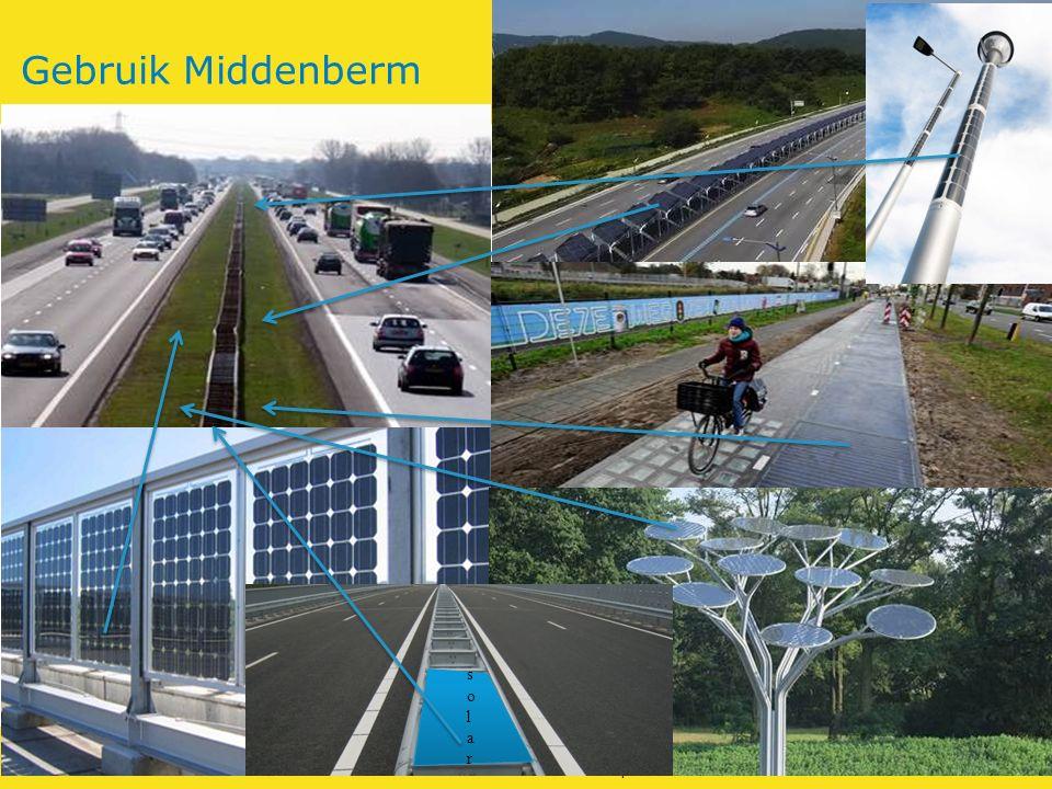 Gebruik Middenberm solar