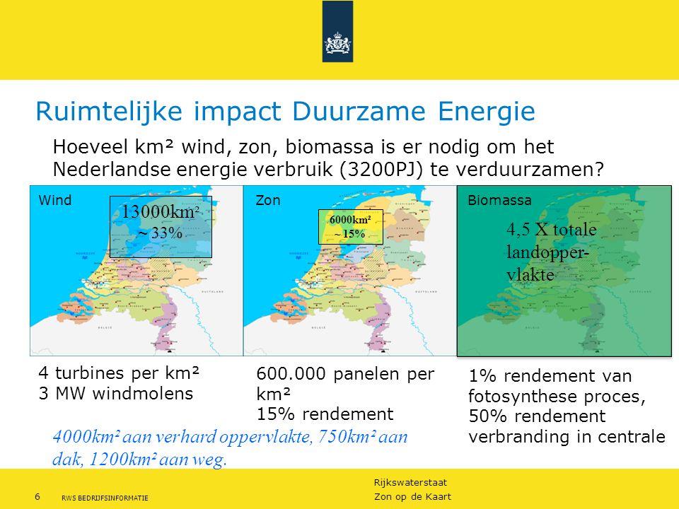 Ruimtelijke impact Duurzame Energie