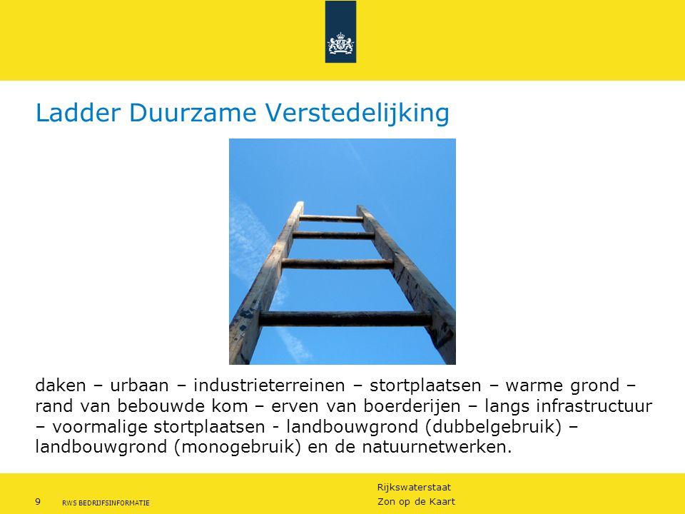Ladder Duurzame Verstedelijking