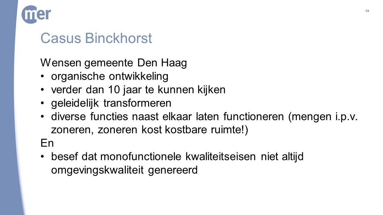 Casus Nieuw Binckhorst