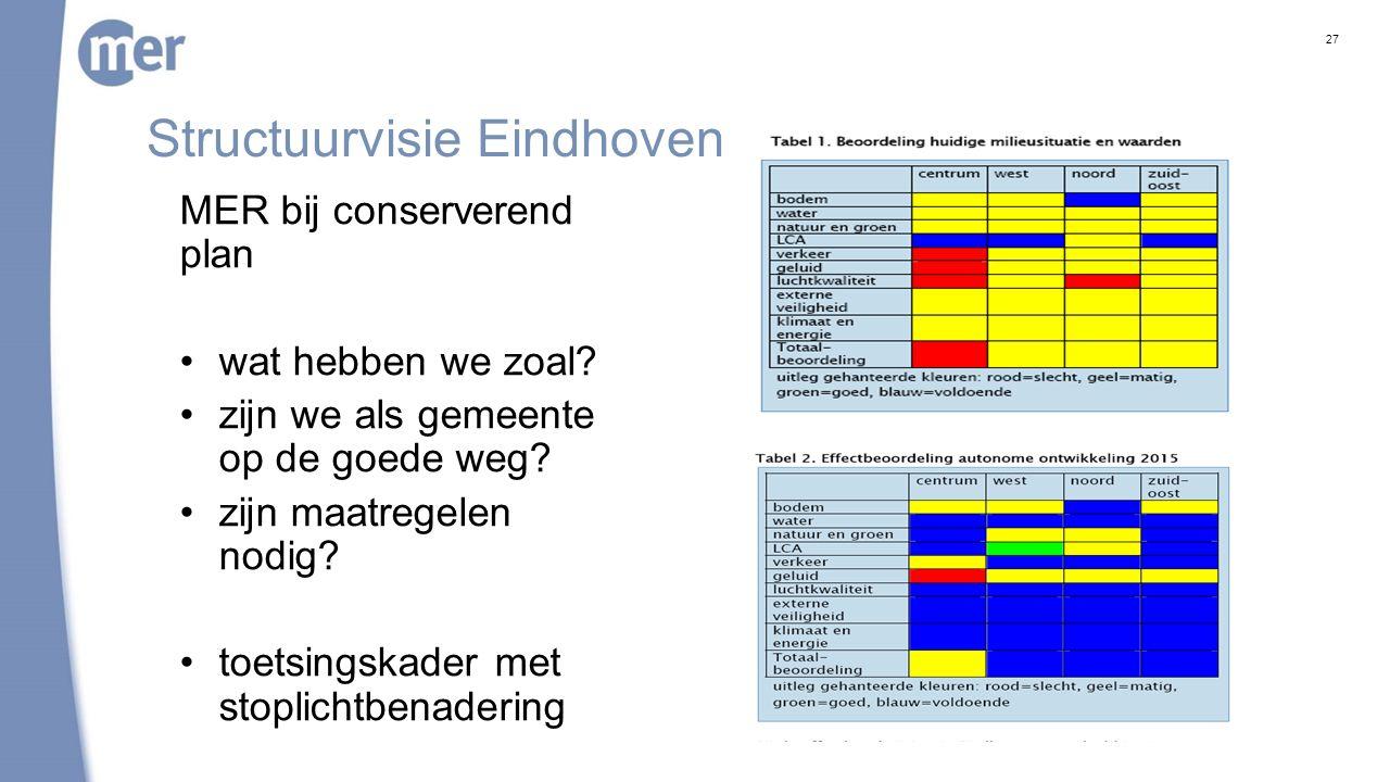 Bandbreedteverkenning voorbeeld Overamstel (Amsterdam)