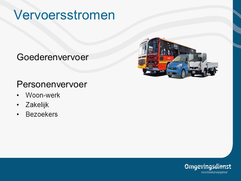 Vervoersstromen Goederenvervoer Personenvervoer Woon-werk Zakelijk