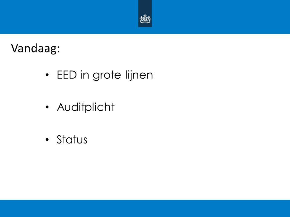 Vandaag: EED in grote lijnen Auditplicht Status