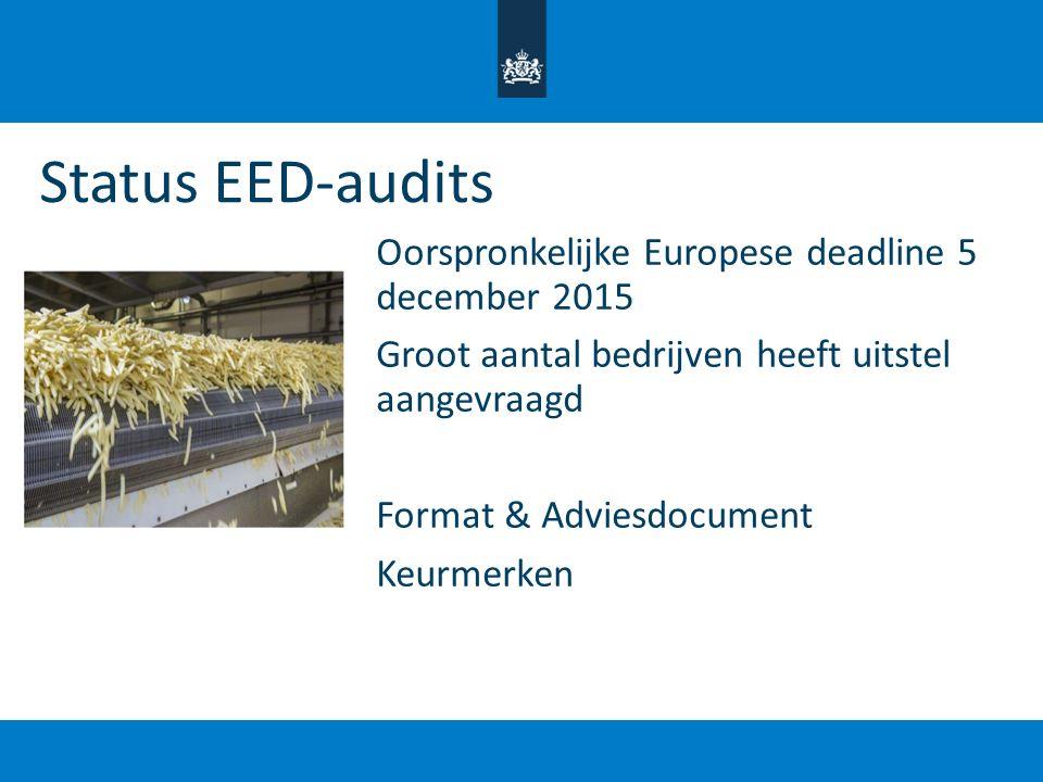 Status EED-audits