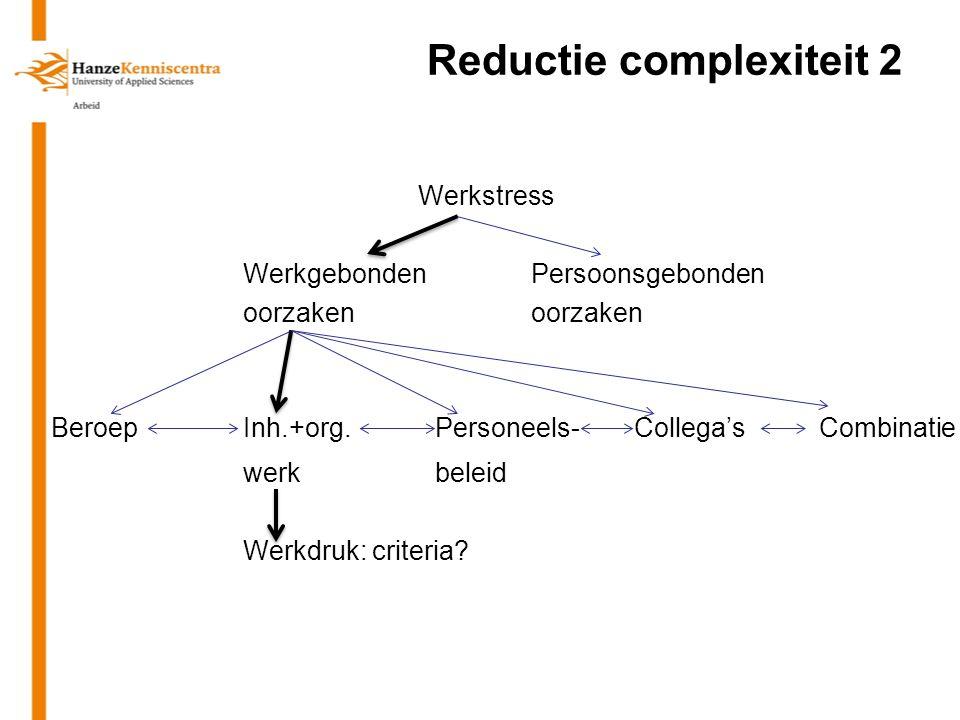 Reductie complexiteit 2