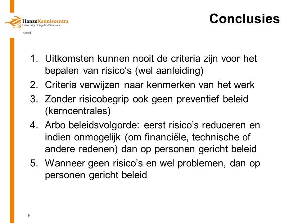 Conclusies Uitkomsten kunnen nooit de criteria zijn voor het bepalen van risico's (wel aanleiding) Criteria verwijzen naar kenmerken van het werk.