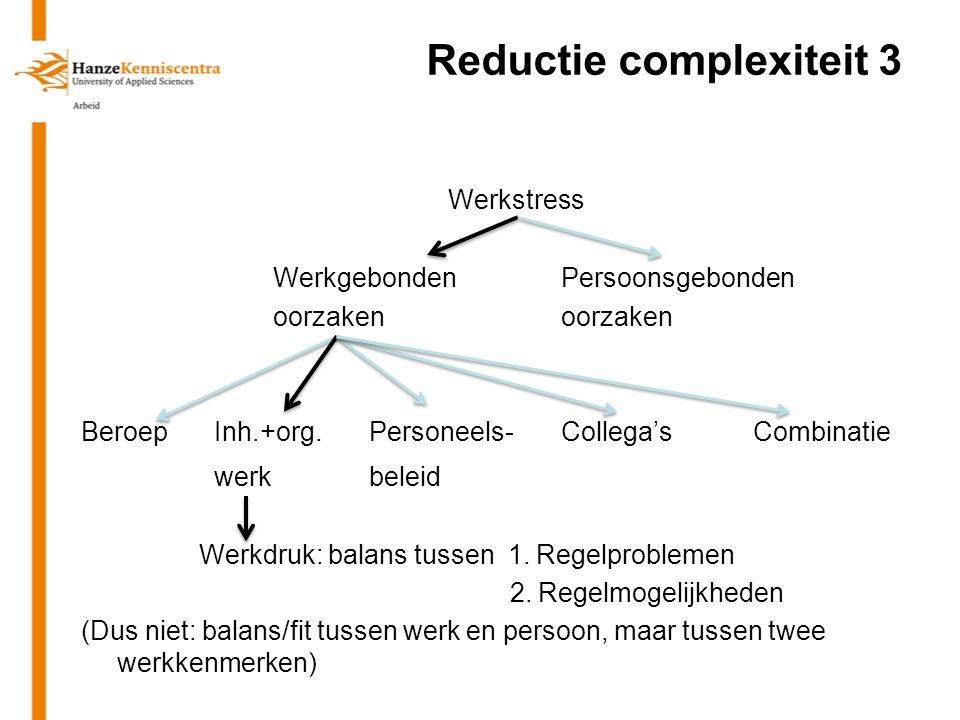 Reductie complexiteit 3