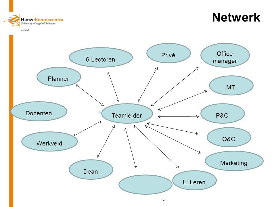 Netwerk Privé Office manager 6 Lectoren Planner MT Docenten Teamleider