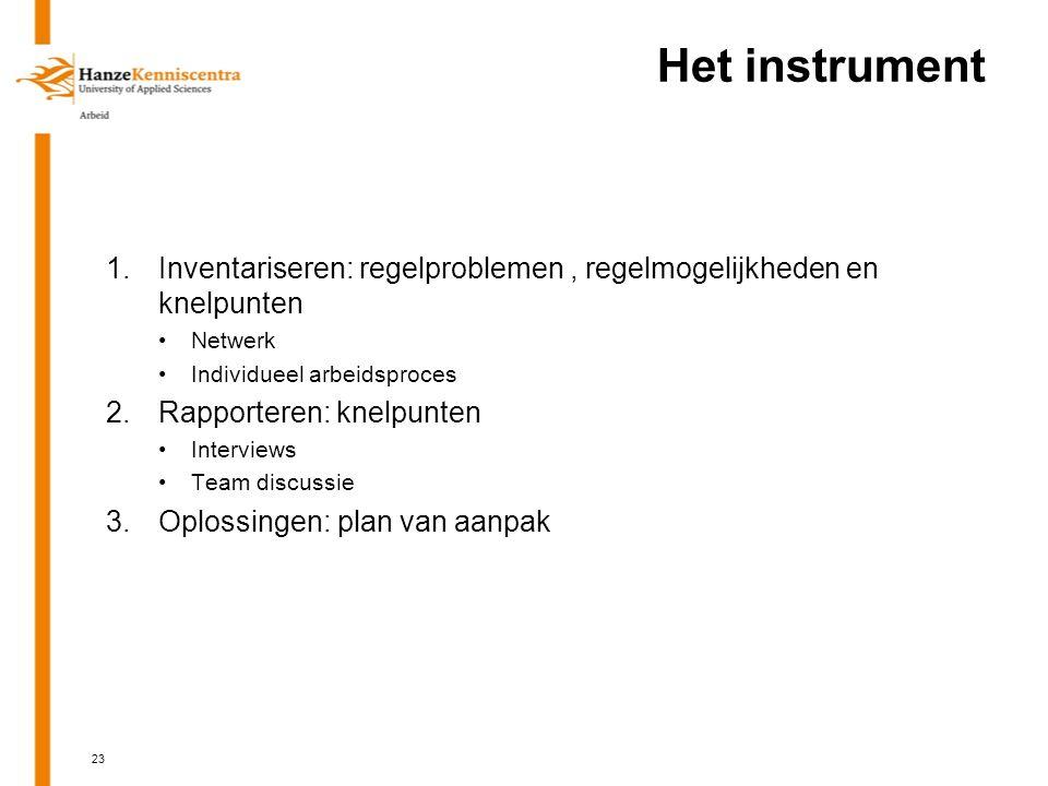 Het instrument Inventariseren: regelproblemen , regelmogelijkheden en knelpunten. Netwerk. Individueel arbeidsproces.