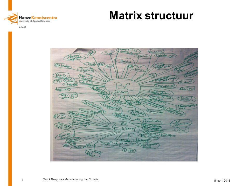 Matrix structuur Quick Response Manufacturing, Jac Christis