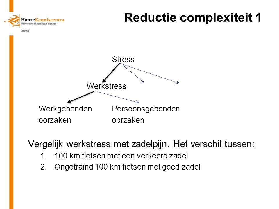 Reductie complexiteit 1