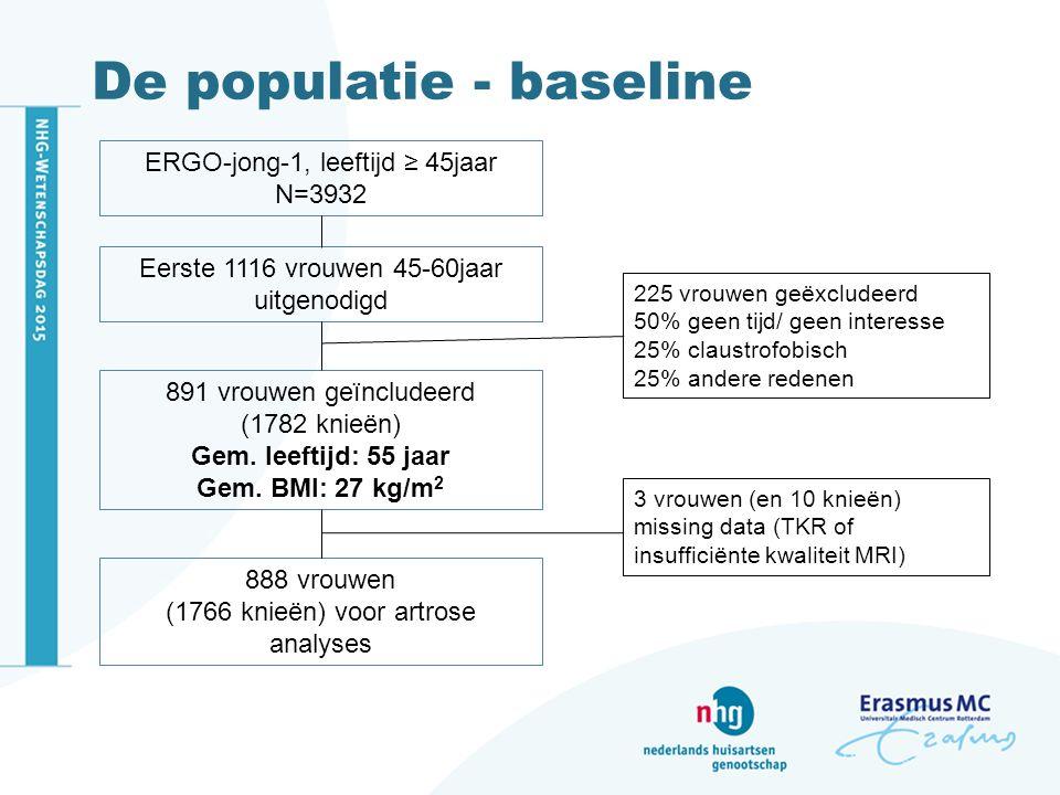 De populatie - baseline