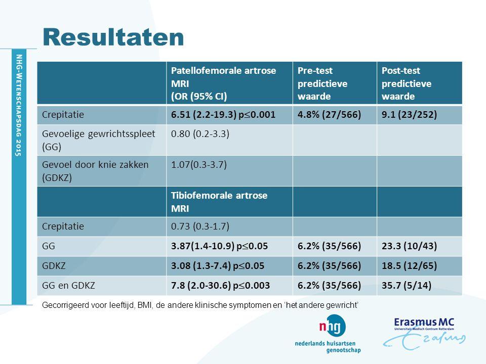 Resultaten Patellofemorale artrose MRI (OR (95% CI)
