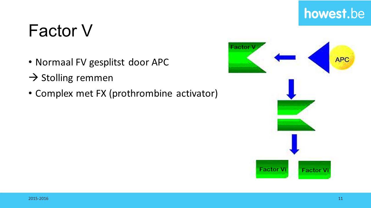 Factor V Normaal FV gesplitst door APC  Stolling remmen