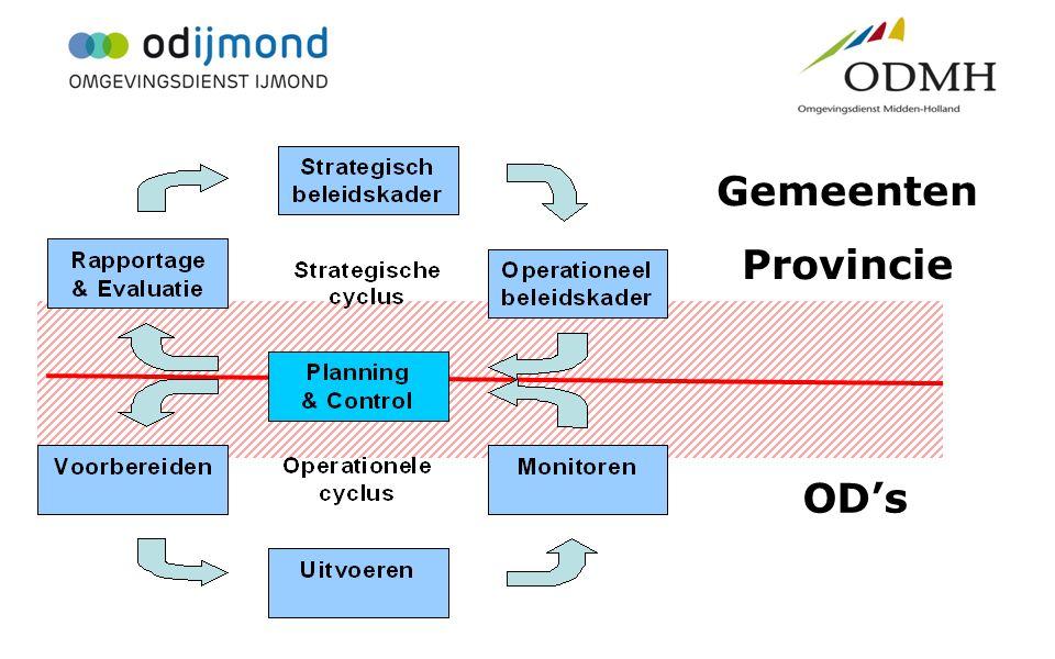 Gemeenten Provincie OD's