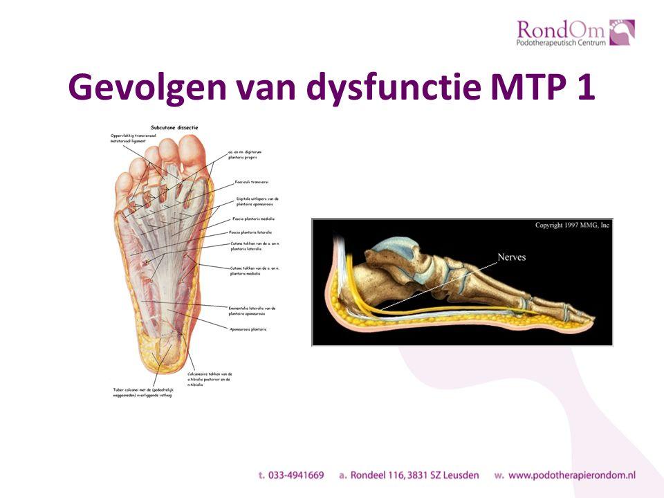 Gevolgen van dysfunctie MTP 1
