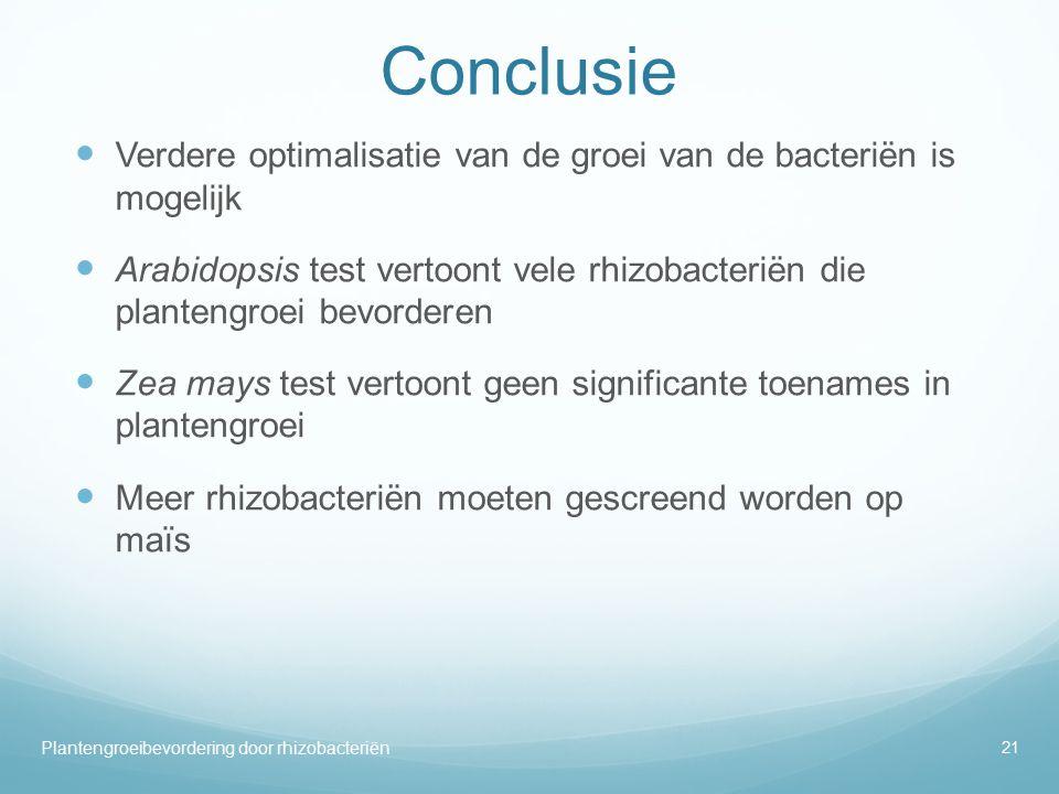 Conclusie Verdere optimalisatie van de groei van de bacteriën is mogelijk.
