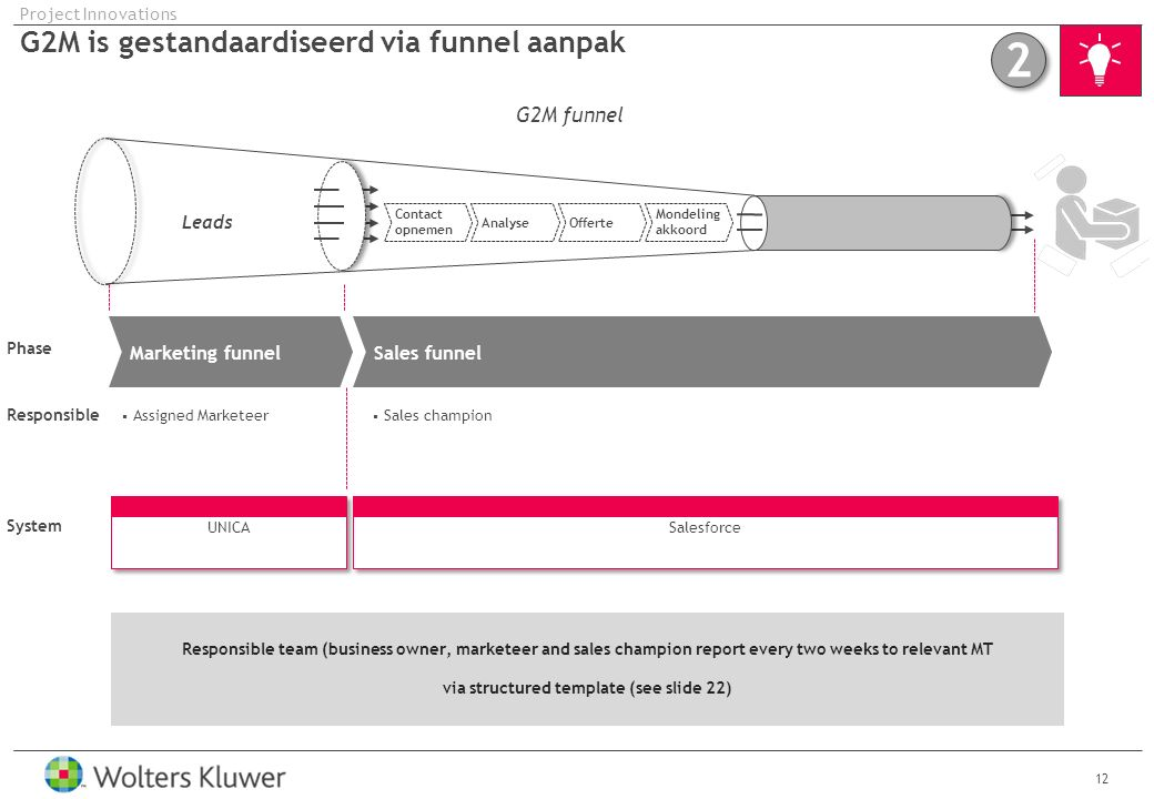 G2M is gestandaardiseerd via funnel aanpak