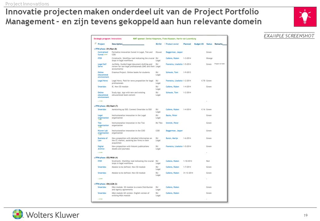 Project Innovations Innovatie projecten maken onderdeel uit van de Project Portfolio Management – en zijn tevens gekoppeld aan hun relevante domein.