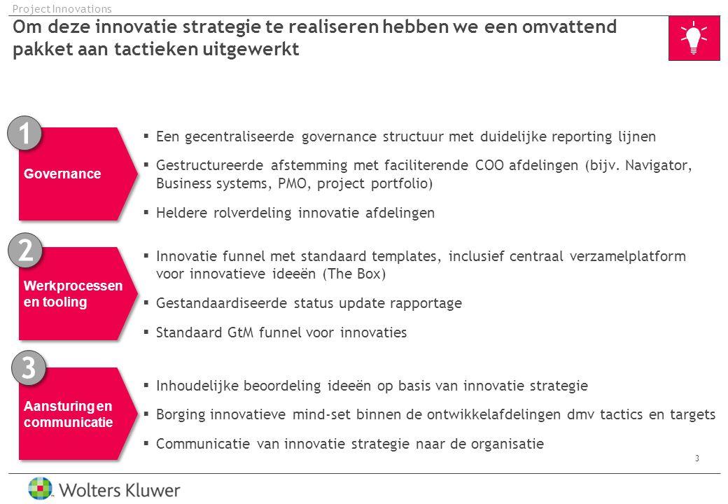 Project Innovations Om deze innovatie strategie te realiseren hebben we een omvattend pakket aan tactieken uitgewerkt.