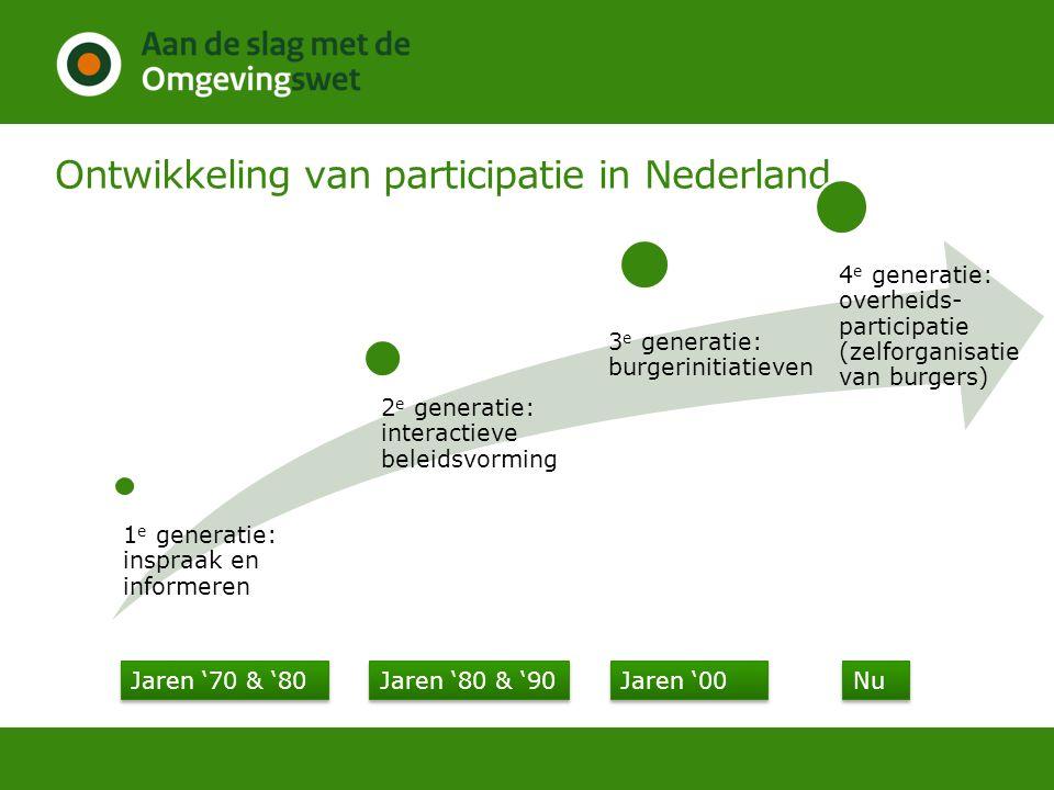 Ontwikkeling van participatie in Nederland