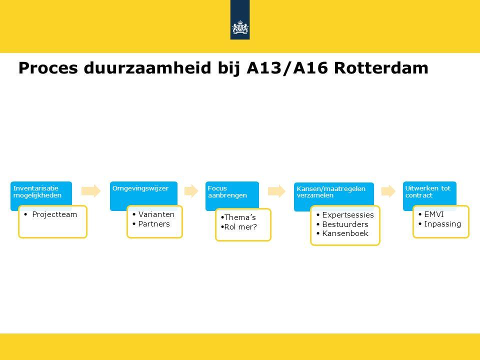 Proces duurzaamheid bij A13/A16 Rotterdam