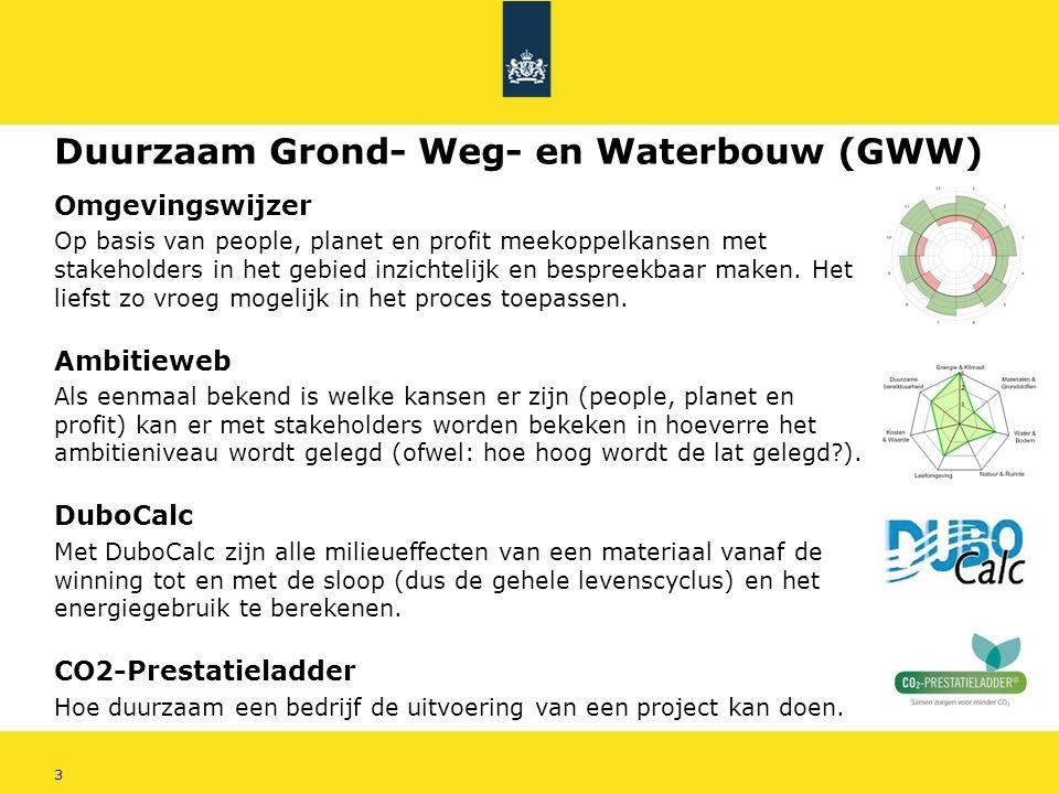 Duurzaam Grond- Weg- en Waterbouw (GWW)