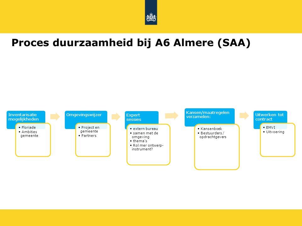 Proces duurzaamheid bij A6 Almere (SAA)