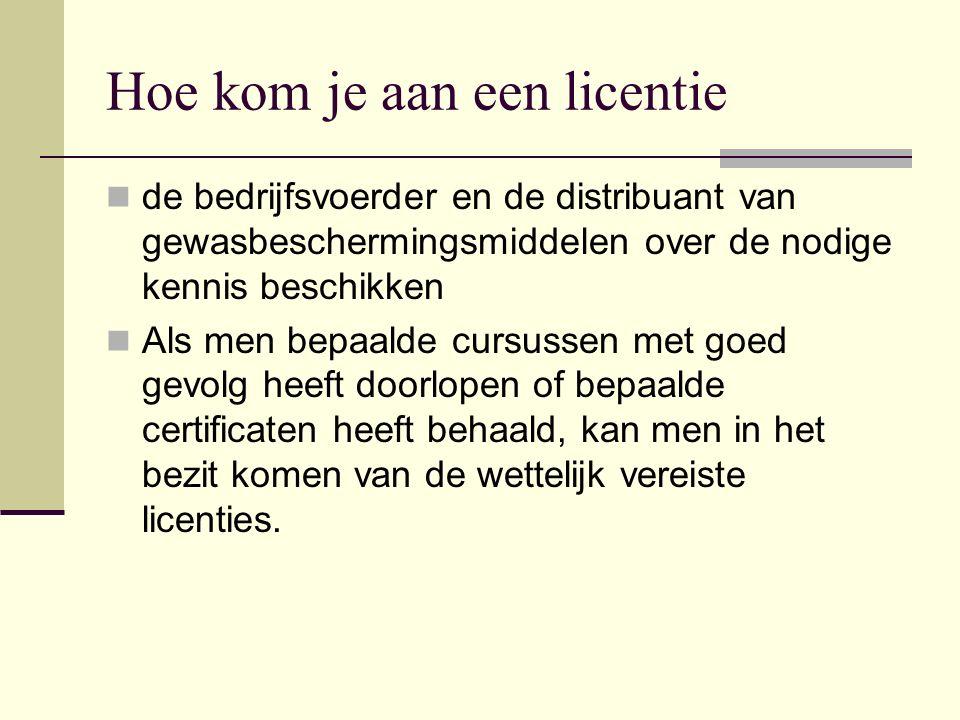 Hoe kom je aan een licentie