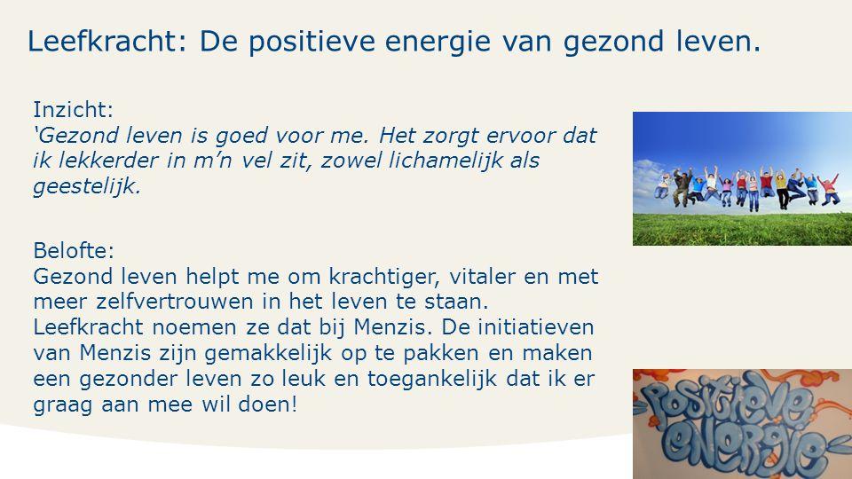 Leefkracht: De positieve energie van gezond leven.