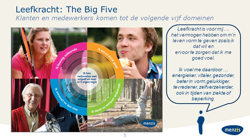 Leefkracht: The Big Five