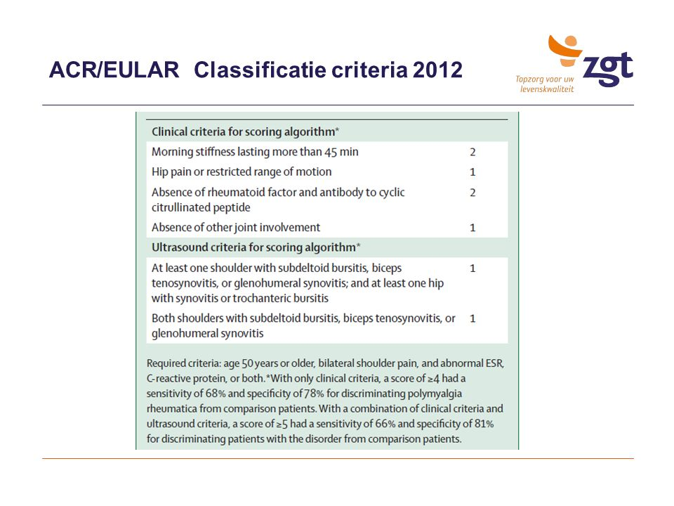 ACR/EULAR Classificatie criteria 2012