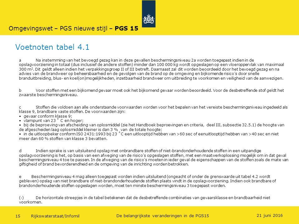 Voetnoten tabel 4.1 Omgevingswet – PGS nieuwe stijl – PGS 15