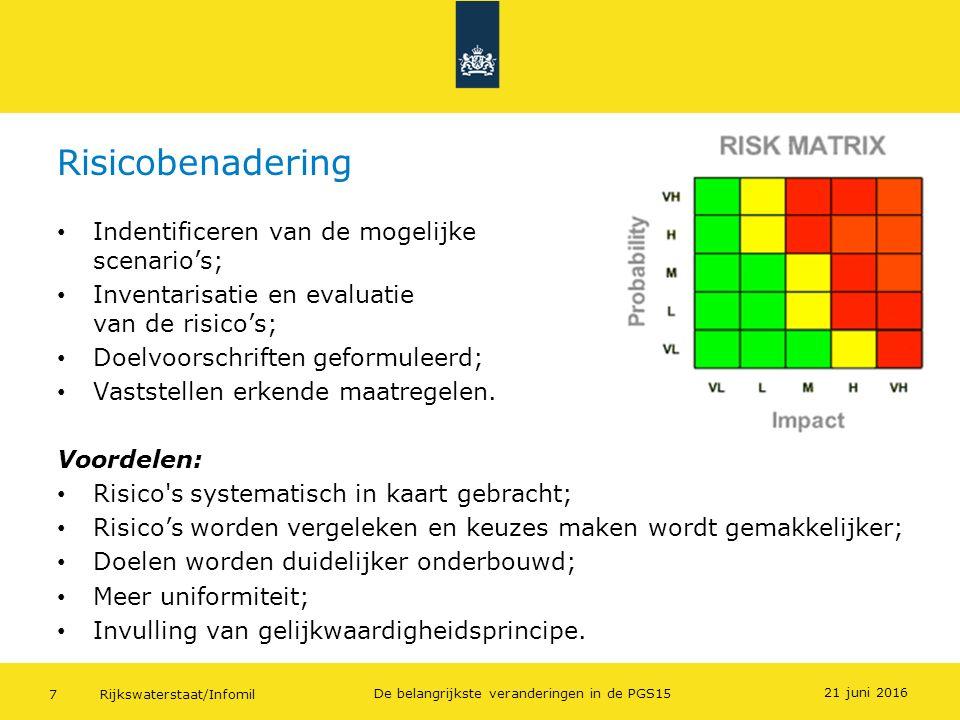 Risicobenadering Indentificeren van de mogelijke scenario's;