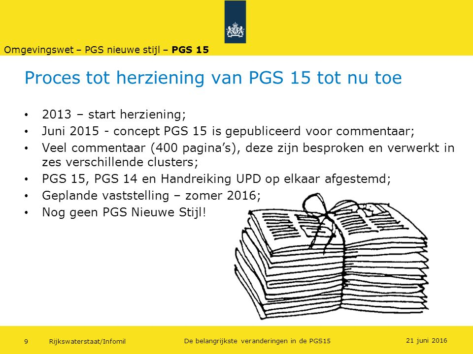 Proces tot herziening van PGS 15 tot nu toe