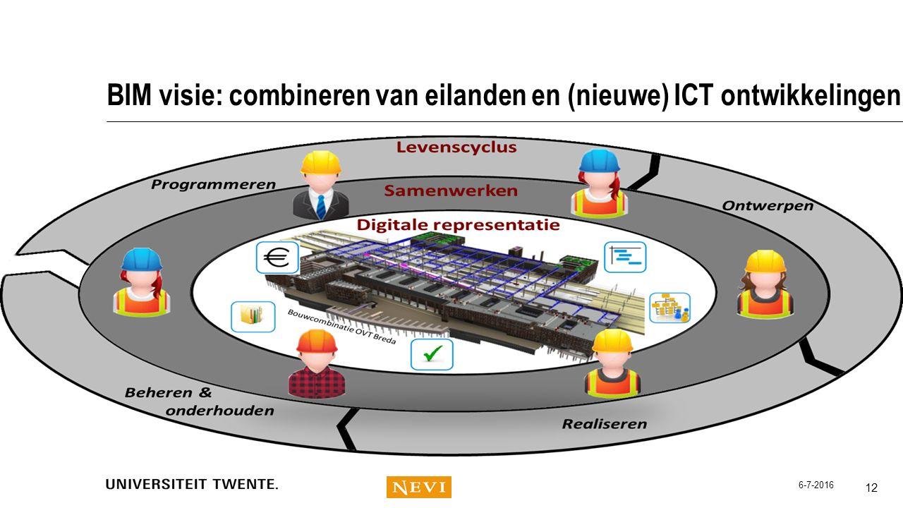 BIM visie: combineren van eilanden en (nieuwe) ICT ontwikkelingen