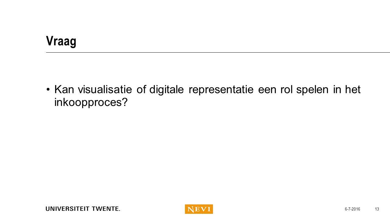 Vraag Kan visualisatie of digitale representatie een rol spelen in het inkoopproces