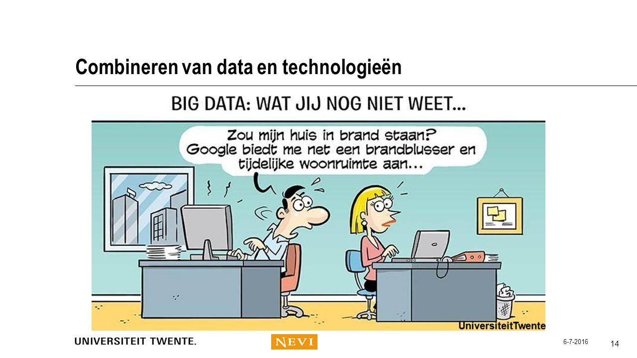 Combineren van data en technologieën