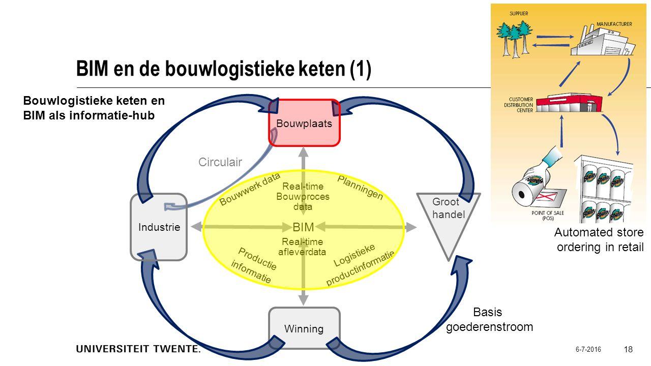 BIM en de bouwlogistieke keten (1)