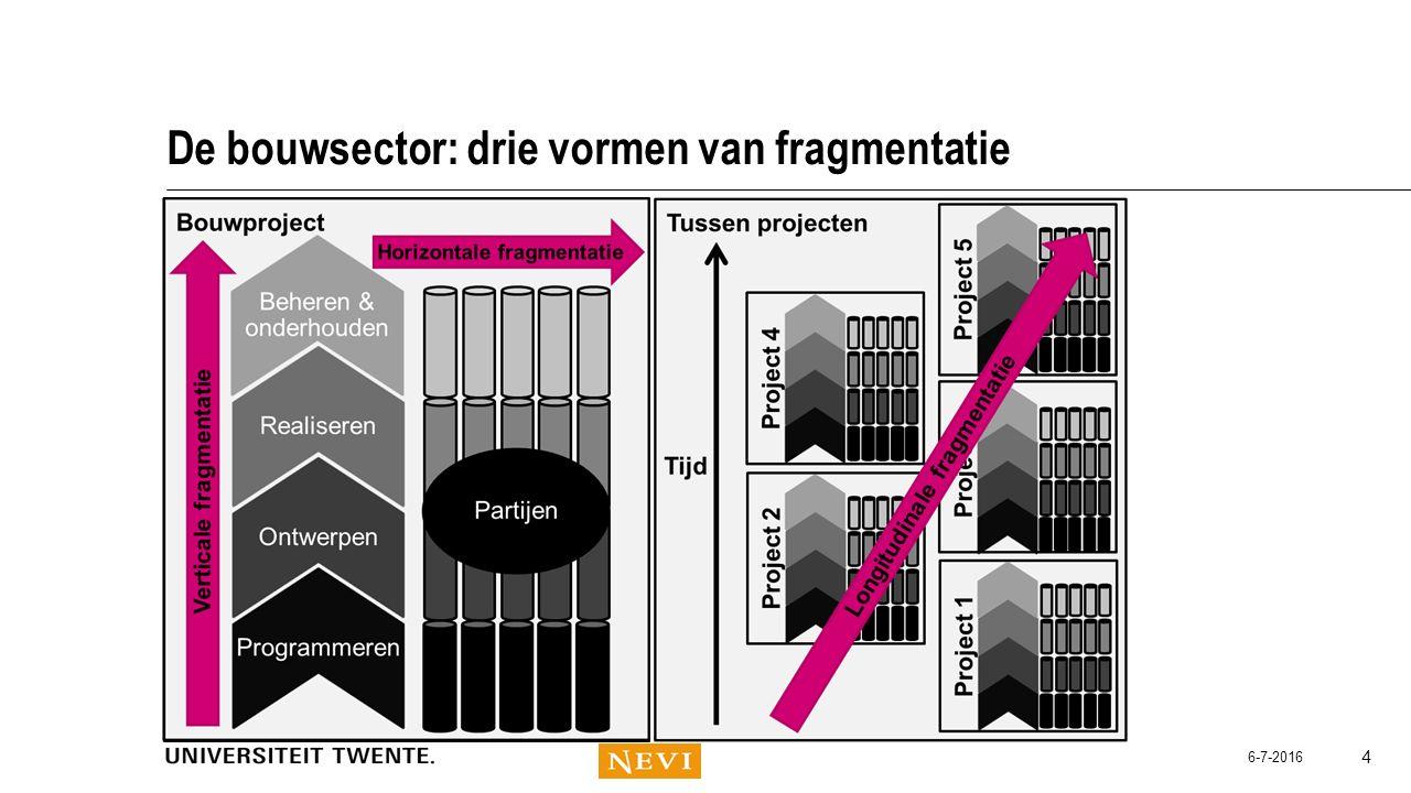 De bouwsector: drie vormen van fragmentatie