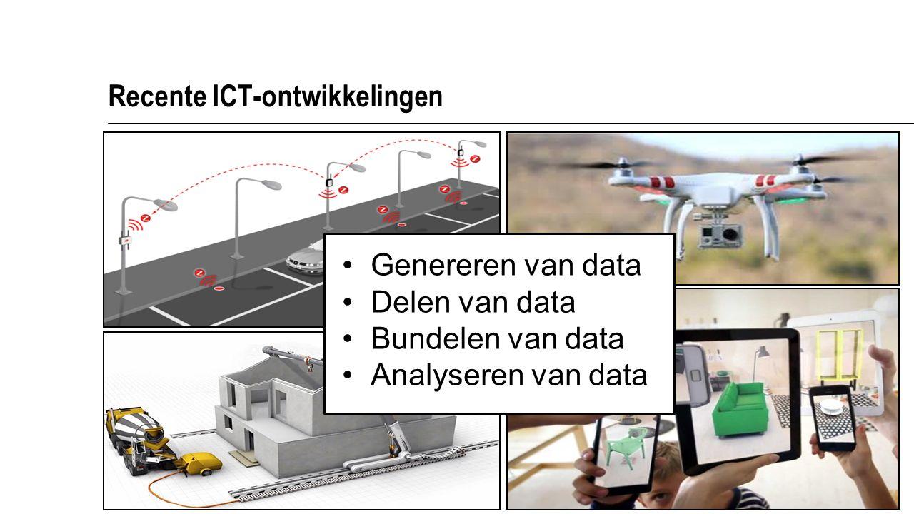 Recente ICT-ontwikkelingen