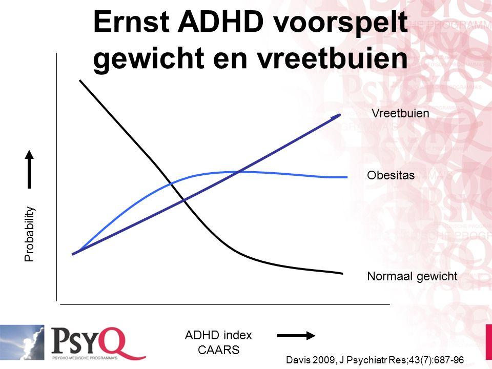 Ernst ADHD voorspelt gewicht en vreetbuien