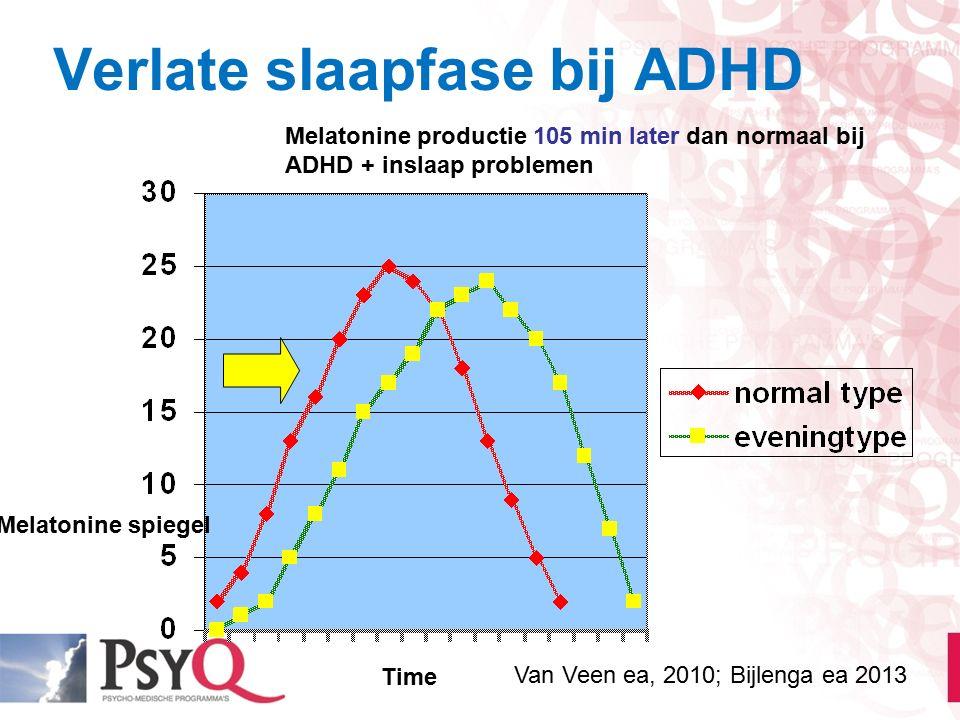 Verlate slaapfase bij ADHD