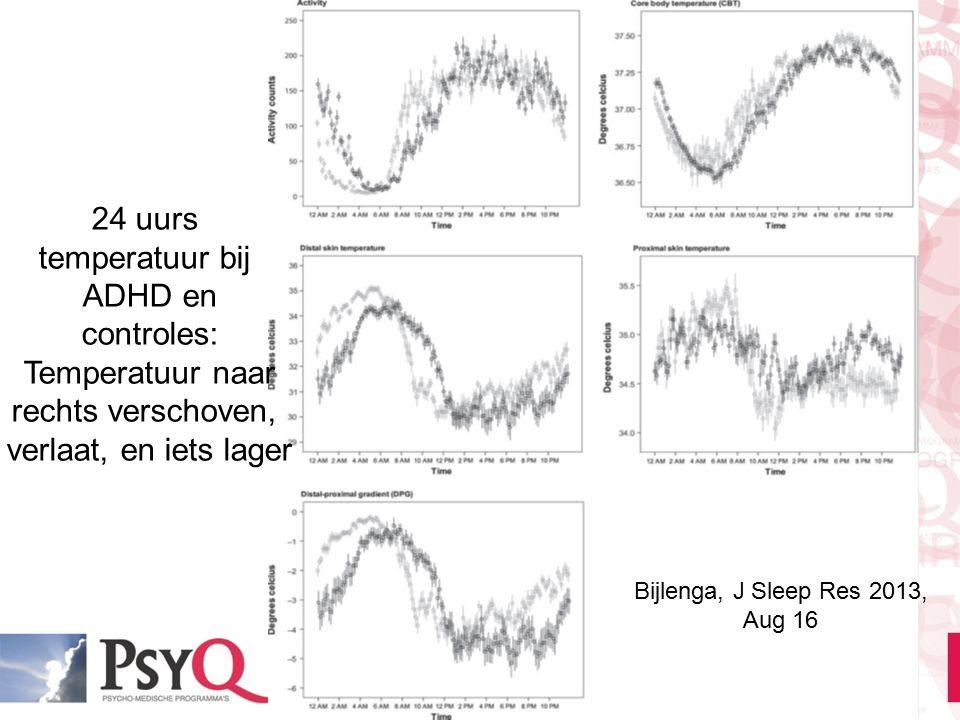 Bijlenga, J Sleep Res 2013, Aug 16