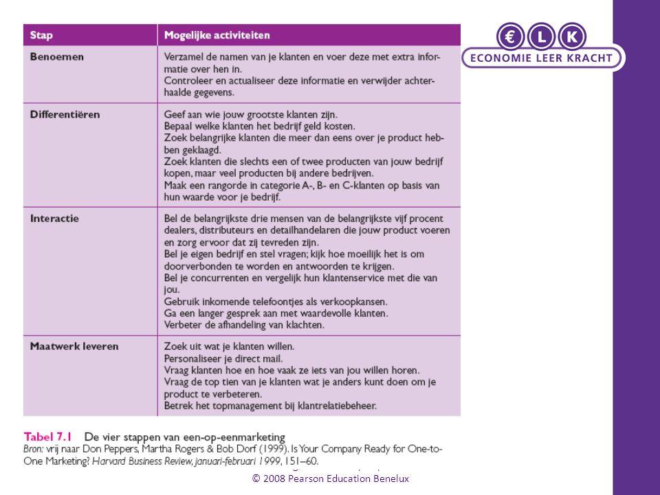 Marketing, een reallife-perspectief © 2008 Pearson Education Benelux