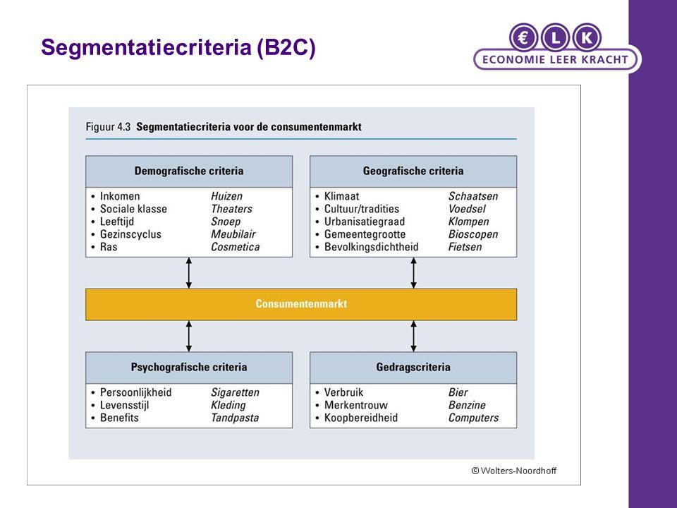 Segmentatiecriteria (B2C)