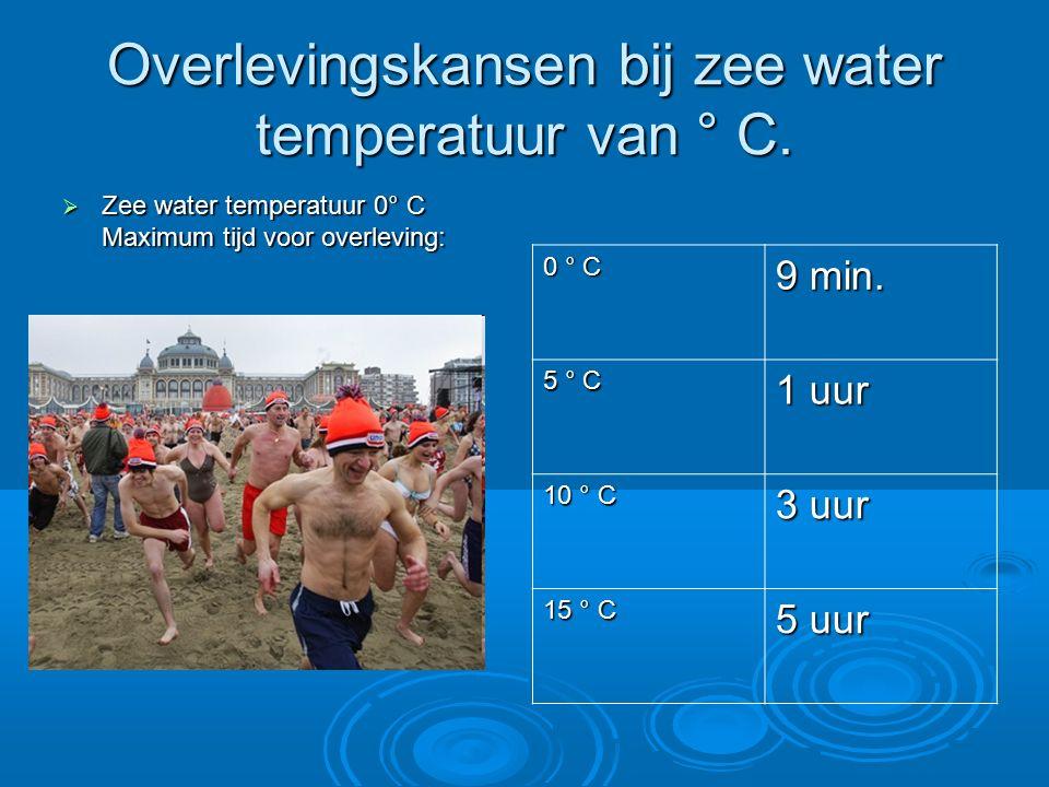 Overlevingskansen bij zee water temperatuur van ° C.