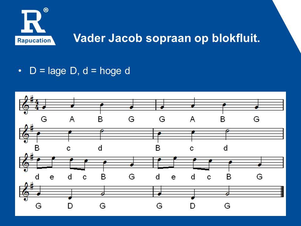 Vader Jacob sopraan op blokfluit.