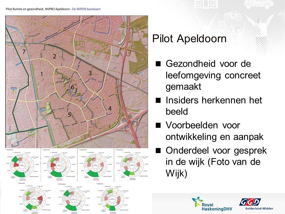 Pilot Apeldoorn Gezondheid voor de leefomgeving concreet gemaakt