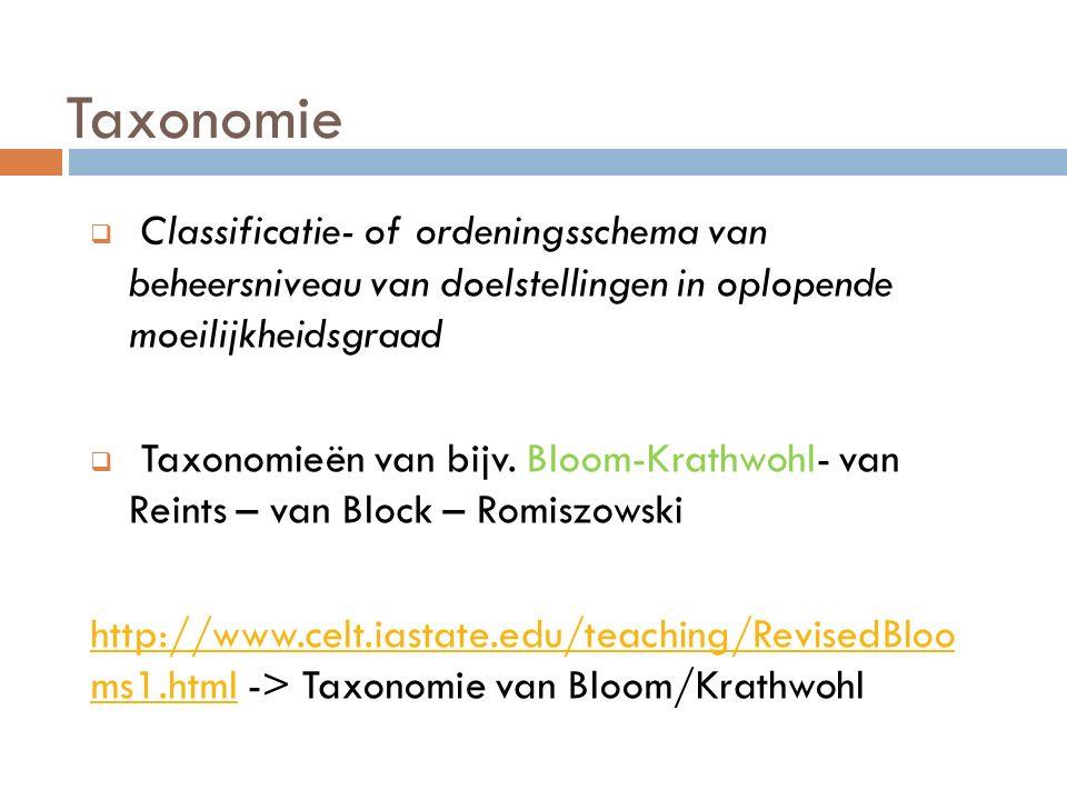 Taxonomie Classificatie- of ordeningsschema van beheersniveau van doelstellingen in oplopende moeilijkheidsgraad.